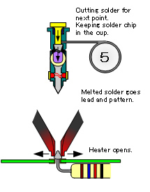 5. The next piece of solder is cutOpening heater and melted solder goes lead of parts,solder will spread  out  with wetting.