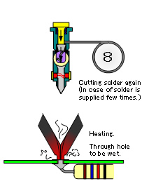 8. heating (for wetting more)